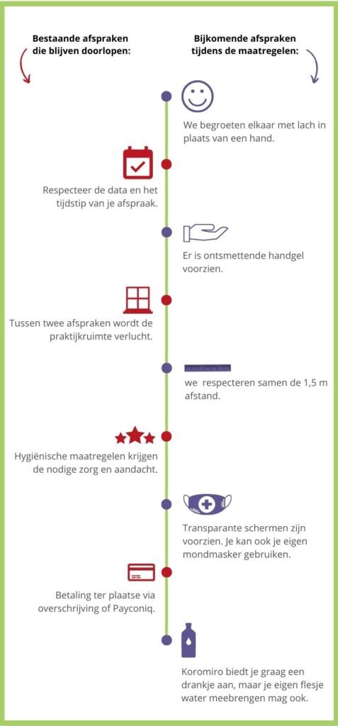 Coronamaatregelen Praktijk 18 mei 2020 - Koromiro